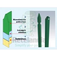 Paletti T verdi per rete recinzione